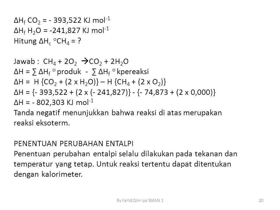 ΔH f CO 2 = - 393,522 KJ mol -1 ΔH f H 2 O = -241,827 KJ mol -1 Hitung ΔH c o CH 4 = ? Jawab : CH 4 + 2O 2  CO 2 + 2H 2 O ΔH = ∑ ΔH f o produk - ∑ ΔH