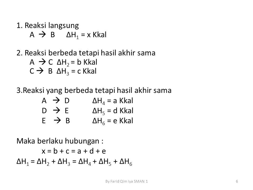 3.Reaksi yang berbeda A  DΔH 4 = a Kkal D  EΔH 5 = d Kkal E  BΔH 6 = e Kkal Maka berlaku hubungan : x = b + c = a + d + e ΔH 1 = ΔH 2 + ΔH 3 = ΔH 4 + ΔH 5 + ΔH 6 A B C D E a d e b c x 7By Farid Qim Iya SMAN 1