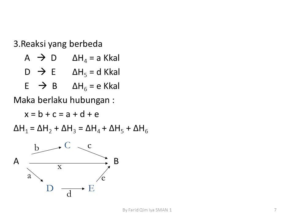 3.Reaksi yang berbeda A  DΔH 4 = a Kkal D  EΔH 5 = d Kkal E  BΔH 6 = e Kkal Maka berlaku hubungan : x = b + c = a + d + e ΔH 1 = ΔH 2 + ΔH 3 = ΔH 4