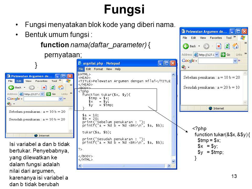13 Fungsi Fungsi menyatakan blok kode yang diberi nama.
