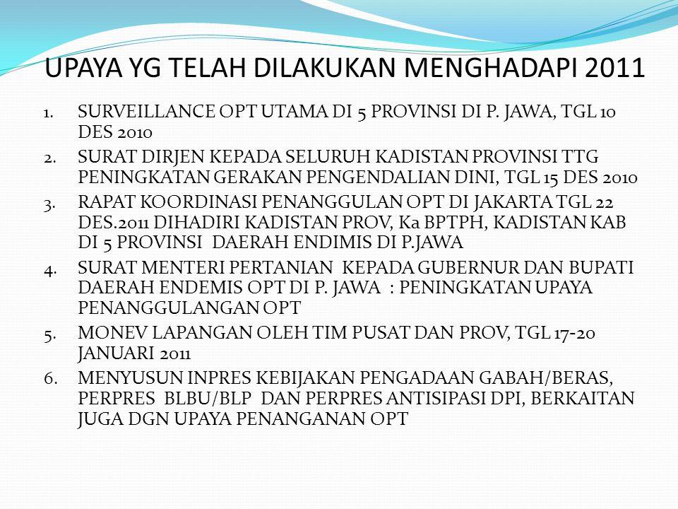 UPAYA YG TELAH DILAKUKAN MENGHADAPI 2011 1. SURVEILLANCE OPT UTAMA DI 5 PROVINSI DI P. JAWA, TGL 10 DES 2010 2. SURAT DIRJEN KEPADA SELURUH KADISTAN P
