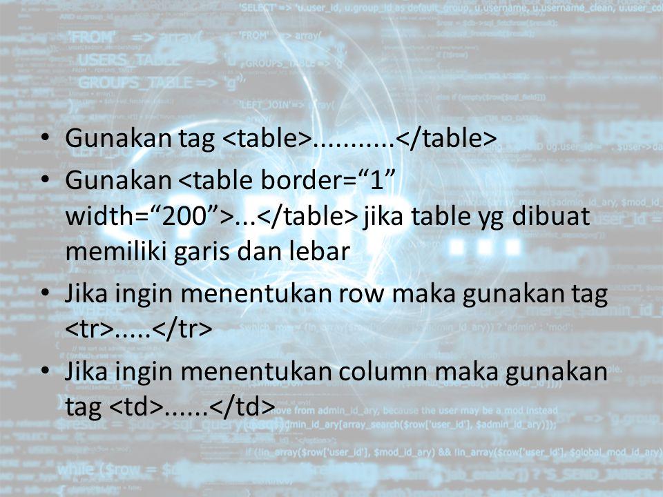 Gunakan tag........... Gunakan... jika table yg dibuat memiliki garis dan lebar Jika ingin menentukan row maka gunakan tag..... Jika ingin menentukan