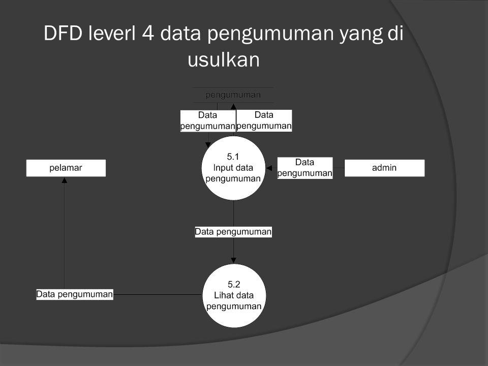 DFD leverl 4 data pengumuman yang di usulkan