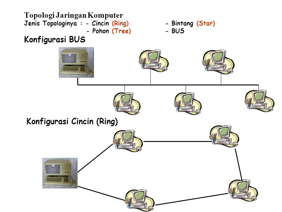 Topologi Jaringan Komputer Jenis Topologinya : - Cincin (Ring)- Bintang (Star) - Pohon (Tree)- BUS Konfigurasi BUS Konfigurasi Cincin (Ring)