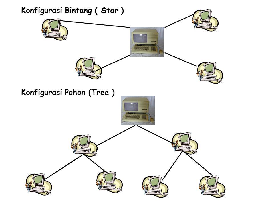 Konfigurasi Bintang ( Star ) Konfigurasi Pohon (Tree )