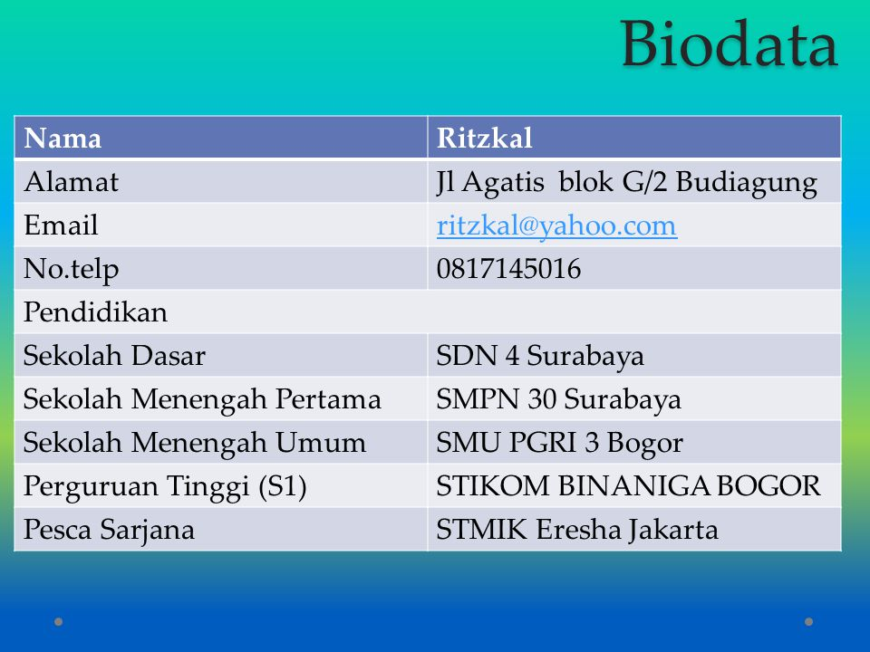 Biodata NamaRitzkal AlamatJl Agatis blok G/2 Budiagung Emailritzkal@yahoo.com No.telp0817145016 Pendidikan Sekolah DasarSDN 4 Surabaya Sekolah Menenga
