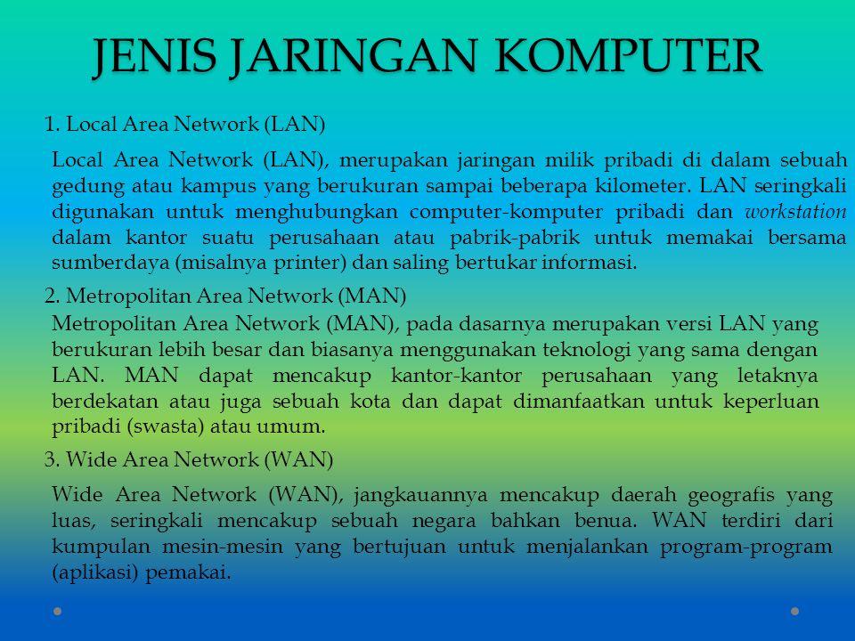 JENIS JARINGAN KOMPUTER 1. Local Area Network (LAN) Local Area Network (LAN), merupakan jaringan milik pribadi di dalam sebuah gedung atau kampus yang