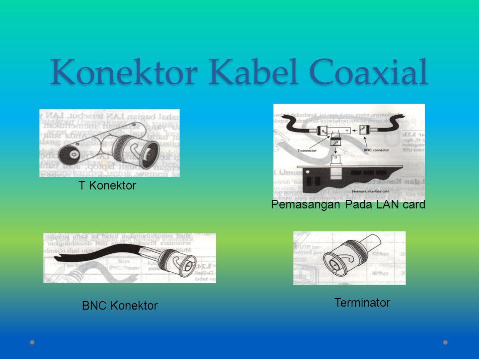 Konektor Kabel Coaxial T Konektor BNC Konektor Pemasangan Pada LAN card Terminator