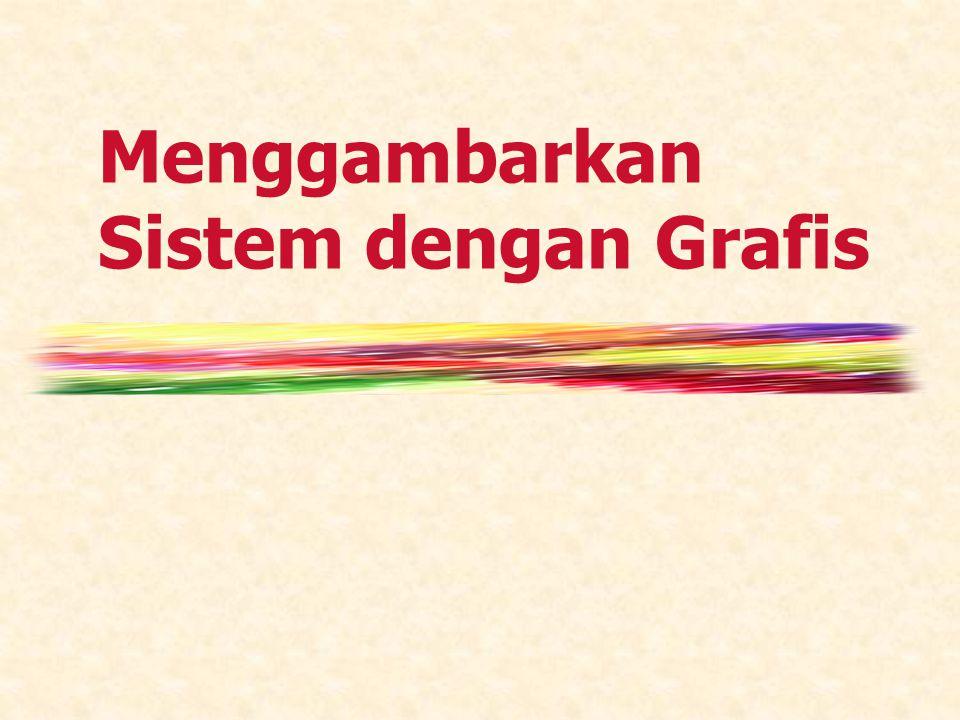 Menggambarkan Sistem dengan Grafis