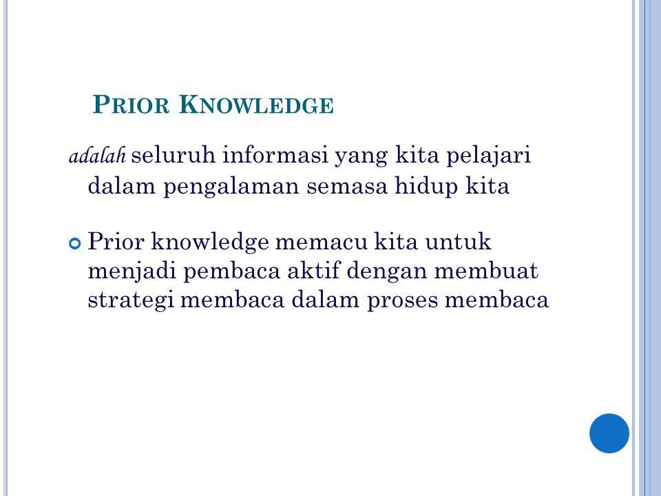 P RIOR K NOWLEDGE adalah seluruh informasi yang kita pelajari dalam pengalaman semasa hidup kita Prior knowledge memacu kita untuk menjadi pembaca aktif dengan membuat strategi membaca dalam proses membaca