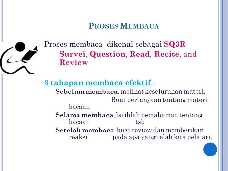 P ROSES M EMBACA Proses membaca dikenal sebagai SQ3R Survei, Question, Read, Recite, and Review 3 tahapan membaca efektif : Sebelum membaca, melihat keseluruhan materi.
