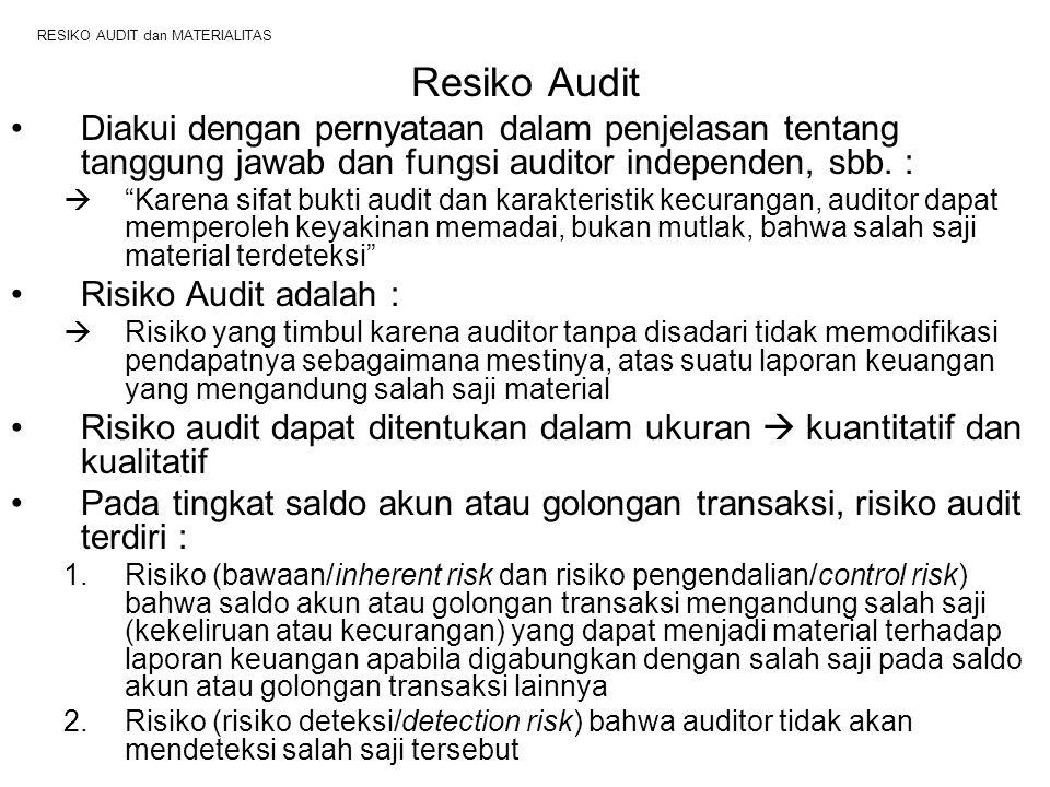 """RESIKO AUDIT dan MATERIALITAS Resiko Audit Diakui dengan pernyataan dalam penjelasan tentang tanggung jawab dan fungsi auditor independen, sbb. :  """"K"""