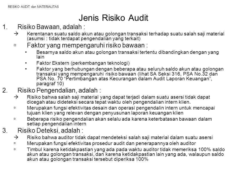 RESIKO AUDIT dan MATERIALITAS Jenis Risiko Audit 1.Risiko Bawaan, adalah :  Kerentanan suatu saldo akun atau golongan transaksi terhadap suatu salah