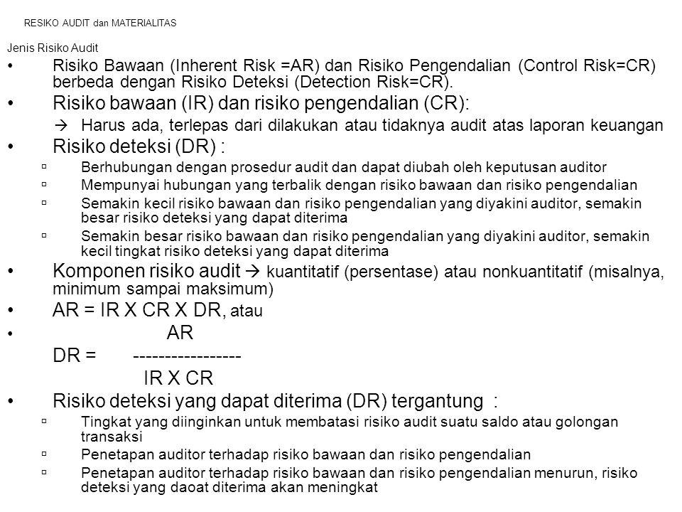RESIKO AUDIT dan MATERIALITAS Jenis Risiko Audit Risiko Bawaan (Inherent Risk =AR) dan Risiko Pengendalian (Control Risk=CR) berbeda dengan Risiko Det