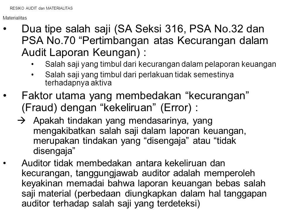 """RESIKO AUDIT dan MATERIALITAS Materialitas Dua tipe salah saji (SA Seksi 316, PSA No.32 dan PSA No.70 """"Pertimbangan atas Kecurangan dalam Audit Lapora"""