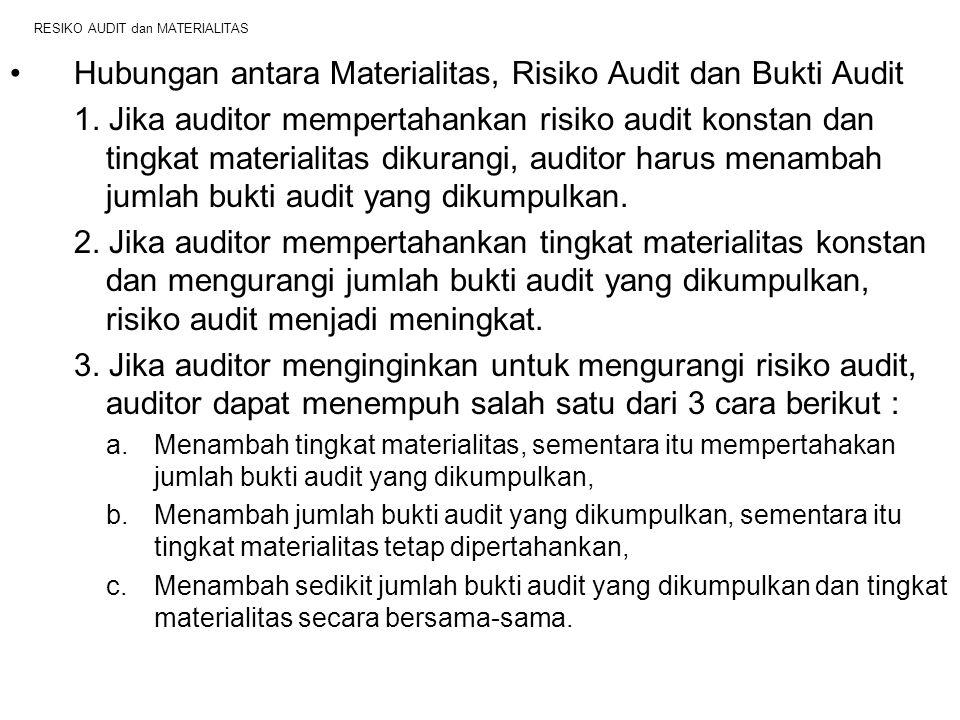 RESIKO AUDIT dan MATERIALITAS Hubungan antara Materialitas, Risiko Audit dan Bukti Audit 1. Jika auditor mempertahankan risiko audit konstan dan tingk