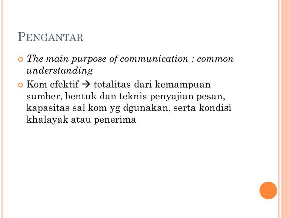 P ENGANTAR The main purpose of communication : common understanding Kom efektif  totalitas dari kemampuan sumber, bentuk dan teknis penyajian pesan, kapasitas sal kom yg dgunakan, serta kondisi khalayak atau penerima