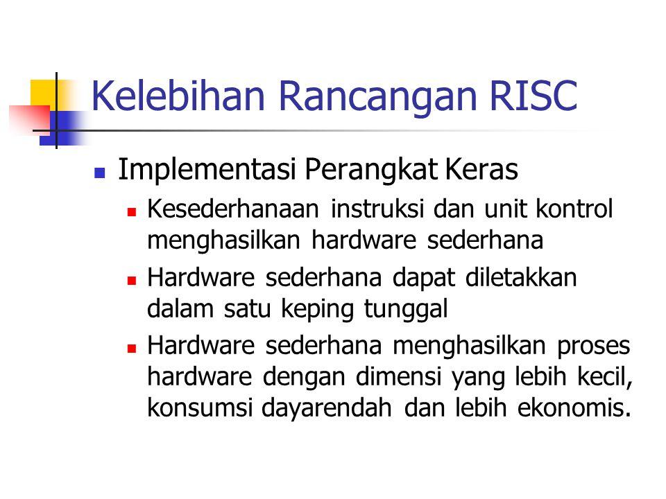 Kelebihan Rancangan RISC Implementasi Perangkat Keras Kesederhanaan instruksi dan unit kontrol menghasilkan hardware sederhana Hardware sederhana dapa