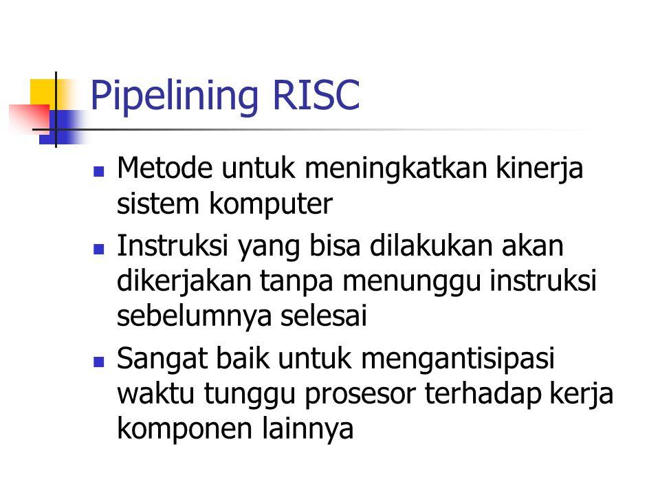 Pipelining RISC Metode untuk meningkatkan kinerja sistem komputer Instruksi yang bisa dilakukan akan dikerjakan tanpa menunggu instruksi sebelumnya se