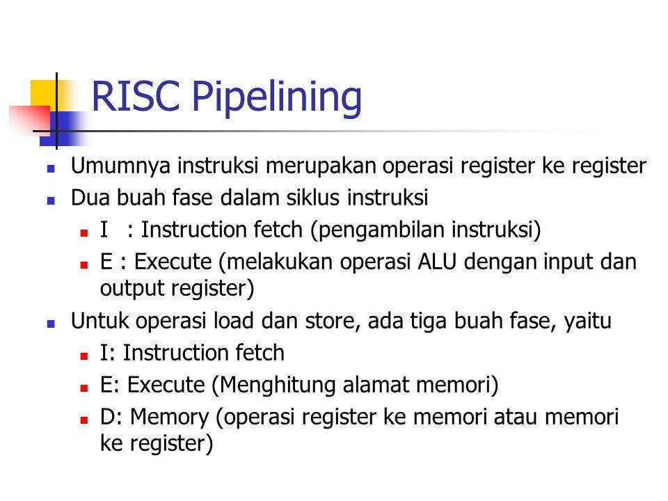RISC Pipelining Umumnya instruksi merupakan operasi register ke register Dua buah fase dalam siklus instruksi I : Instruction fetch (pengambilan instr