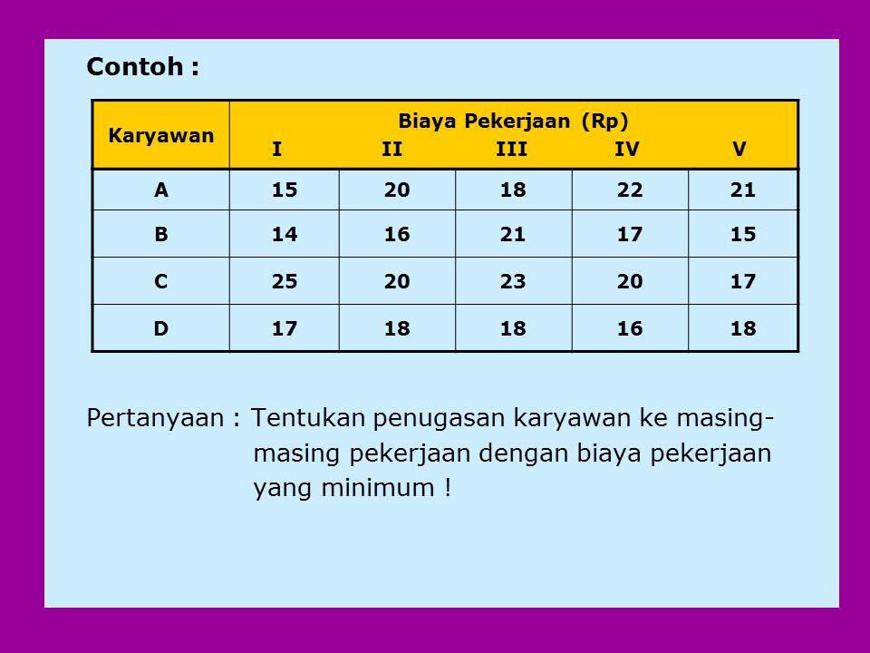 Contoh : Pertanyaan : Tentukan penugasan karyawan ke masing- masing pekerjaan dengan biaya pekerjaan yang minimum ! A1520182221 B1416211715 C252023201