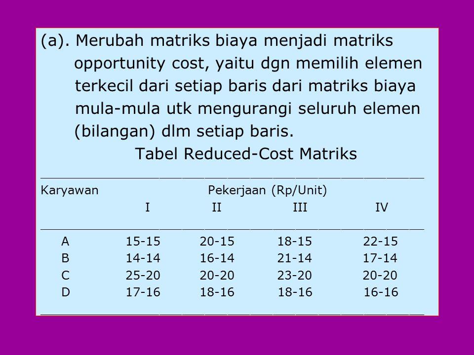 (a). Merubah matriks biaya menjadi matriks opportunity cost, yaitu dgn memilih elemen terkecil dari setiap baris dari matriks biaya mula-mula utk meng