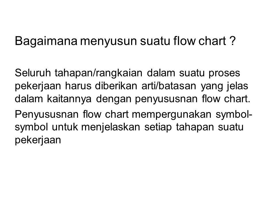Bagaimana menyusun suatu flow chart ? Seluruh tahapan/rangkaian dalam suatu proses pekerjaan harus diberikan arti/batasan yang jelas dalam kaitannya d