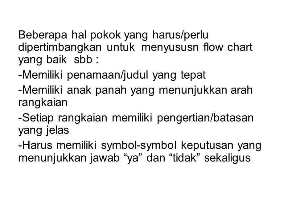 Beberapa hal pokok yang harus/perlu dipertimbangkan untuk menyususn flow chart yang baik sbb : -Memiliki penamaan/judul yang tepat -Memiliki anak pana