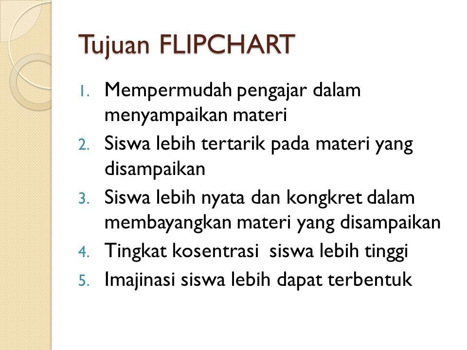 Tujuan FLIPCHART 1. Mempermudah pengajar dalam menyampaikan materi 2. Siswa lebih tertarik pada materi yang disampaikan 3. Siswa lebih nyata dan kongk