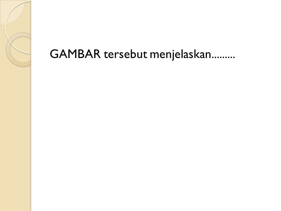 GAMBAR tersebut menjelaskan.........