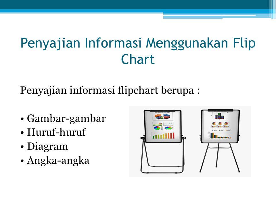 Penyajian Informasi Menggunakan Flip Chart Penyajian informasi flipchart berupa : Gambar-gambar Huruf-huruf Diagram Angka-angka