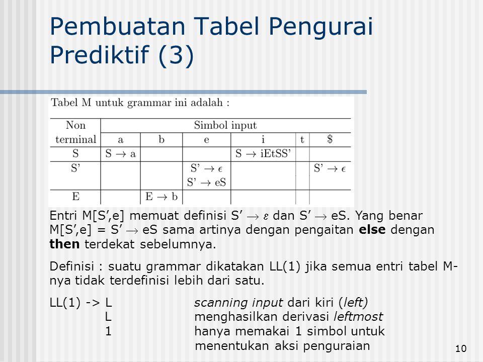 10 Pembuatan Tabel Pengurai Prediktif (3) Entri M[S',e] memuat definisi S'   dan S'  eS. Yang benar M[S',e] = S'  eS sama artinya dengan pengaitan
