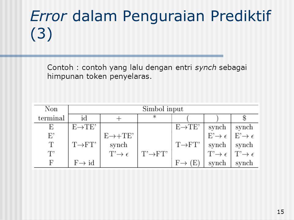 15 Error dalam Penguraian Prediktif (3) Contoh : contoh yang lalu dengan entri synch sebagai himpunan token penyelaras.