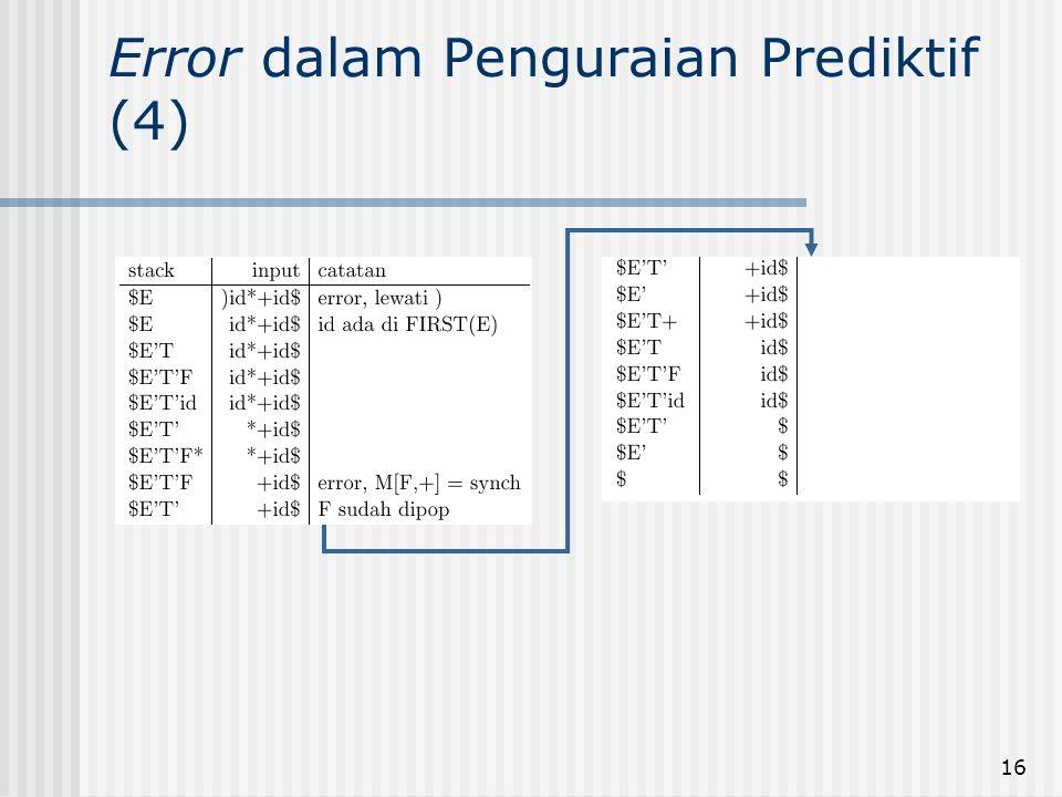 16 Error dalam Penguraian Prediktif (4)