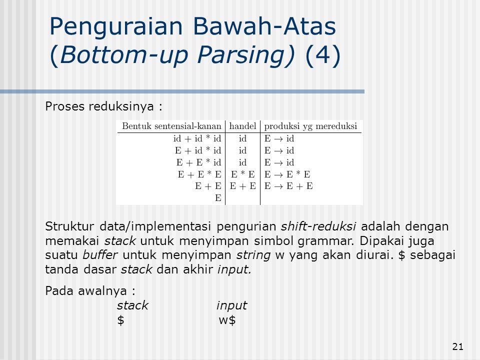 21 Penguraian Bawah-Atas (Bottom-up Parsing) (4) Proses reduksinya : Struktur data/implementasi pengurian shift-reduksi adalah dengan memakai stack un