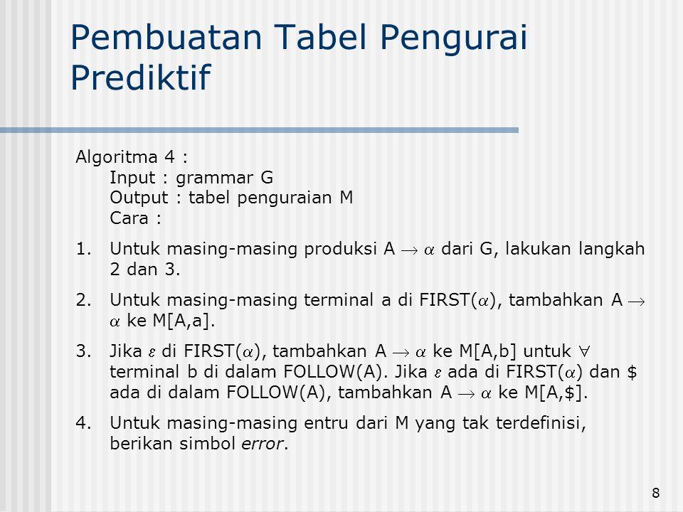 8 Pembuatan Tabel Pengurai Prediktif Algoritma 4 : Input : grammar G Output : tabel penguraian M Cara : 1.Untuk masing-masing produksi A   dari G, l