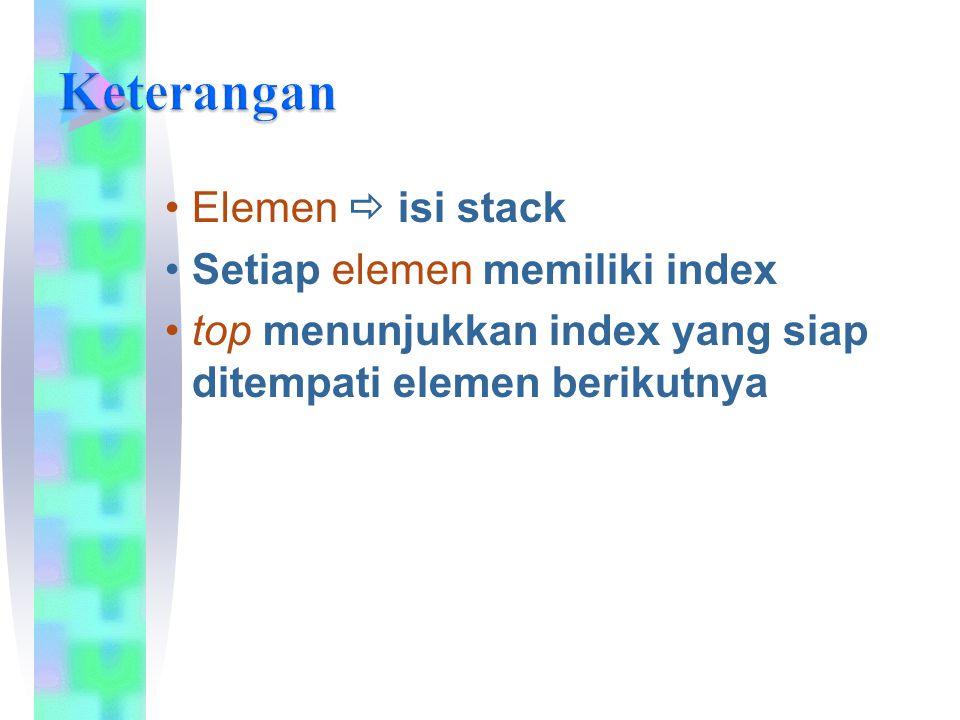Elemen  isi stack Setiap elemen memiliki index top menunjukkan index yang siap ditempati elemen berikutnya