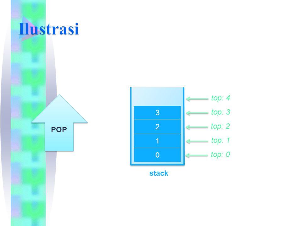 0 1 2 3 POP top: 0 stack top: 1 top: 2 top: 3 top: 4