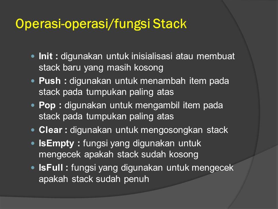 Operasi-operasi/fungsi Stack Init : digunakan untuk inisialisasi atau membuat stack baru yang masih kosong Push : digunakan untuk menambah item pada s