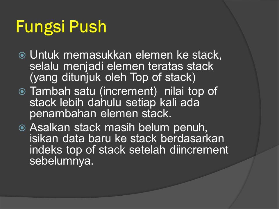Fungsi Push  Untuk memasukkan elemen ke stack, selalu menjadi elemen teratas stack (yang ditunjuk oleh Top of stack)  Tambah satu (increment) nilai