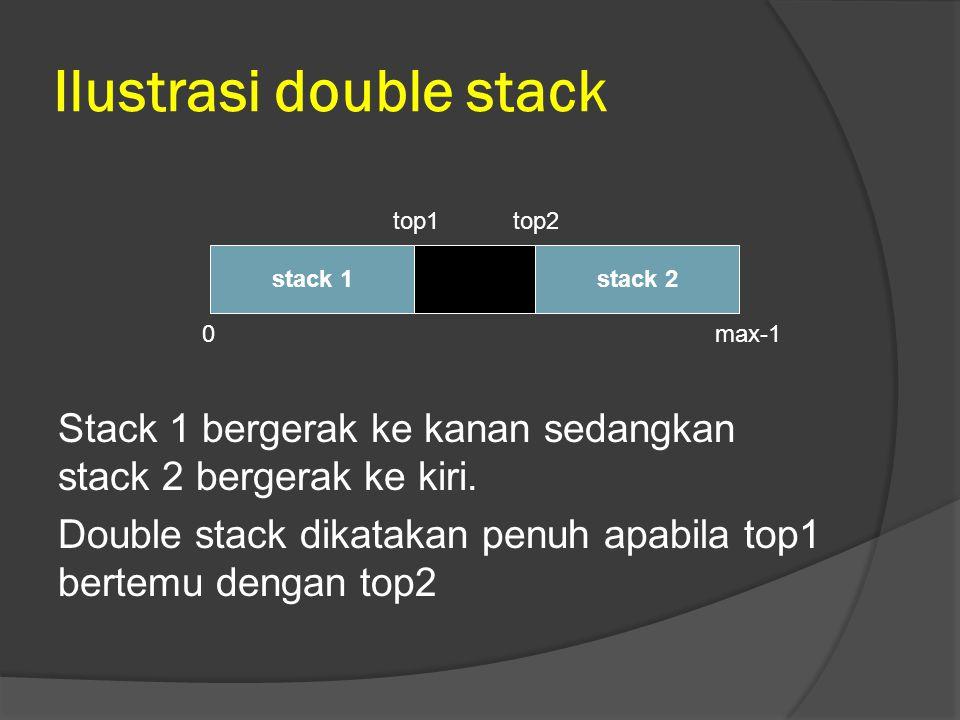 Ilustrasi double stack Stack 1 bergerak ke kanan sedangkan stack 2 bergerak ke kiri. Double stack dikatakan penuh apabila top1 bertemu dengan top2 sta