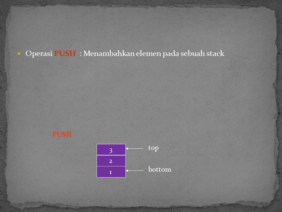Operasi PUSH : Menambahkan elemen pada sebuah stack PUSH 1 2 3 bottom top