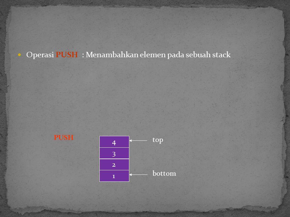 Operasi PUSH : Menambahkan elemen pada sebuah stack PUSH 1 2 3 4 bottom top