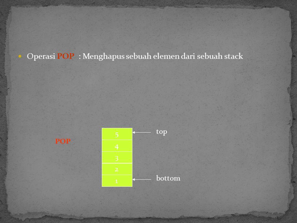 Operasi POP : Menghapus sebuah elemen dari sebuah stack POP 1 2 3 4 5 bottom top