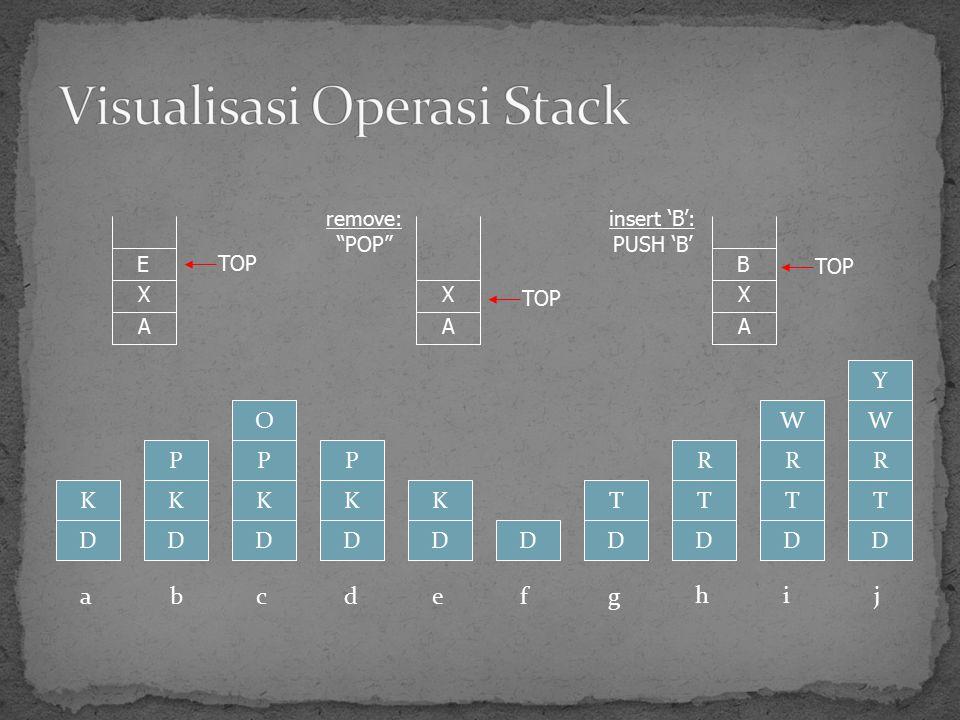 Operasi PUSH : Menambahkan elemen pada sebuah stack 1 PUSH top== bottom
