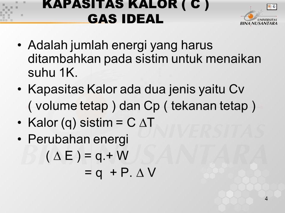 4 KAPASITAS KALOR ( C ) GAS IDEAL Adalah jumlah energi yang harus ditambahkan pada sistim untuk menaikan suhu 1K.