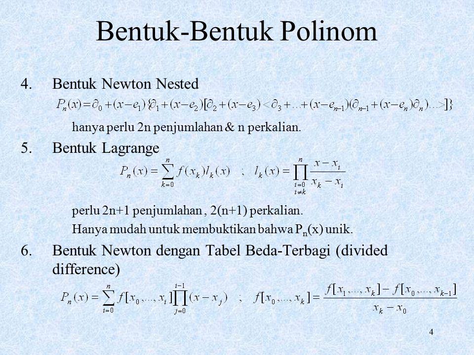 5 Bentuk-Bentuk Polinom 7.Bentuk lain Contoh tabel : xixi f[]=f()f[,]f[,,]f[,,,]f[,,,,] x0x0 f[x 0 ] f[x 0,x 1 ] x1x1 f[x 1 ]f[x 0,x 1,x 2 ] f[x 1,x 2 ]f[x 0,x 1,x 2,x 3 ] x2x2 f[x 2 ]f[x 1,x 2,x 3 ]f[x 0,x 1,x 2,x 3,x 4 ] f[x 2,x 3 ]f[x 1,x 2,x 3,x 4 ] x3x3 f[x 3 ]f[x 2,x 3,x 4 ] f[x 3,x 4 ] x4x4 f[x 4 ]