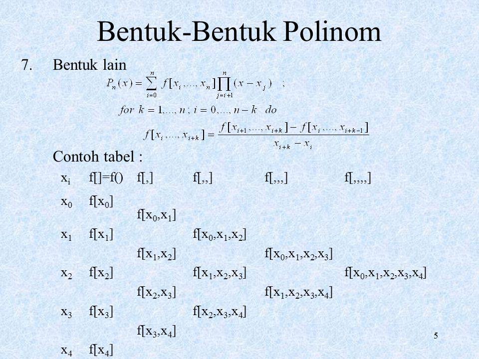 5 Bentuk-Bentuk Polinom 7.Bentuk lain Contoh tabel : xixi f[]=f()f[,]f[,,]f[,,,]f[,,,,] x0x0 f[x 0 ] f[x 0,x 1 ] x1x1 f[x 1 ]f[x 0,x 1,x 2 ] f[x 1,x 2