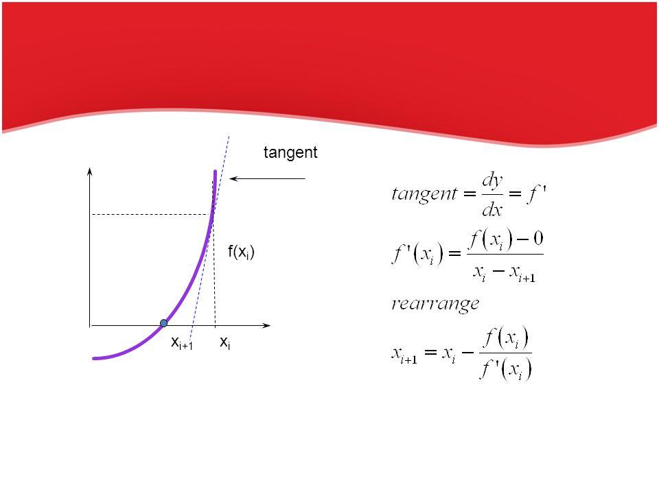 f(x i ) xixi tangent x i+1
