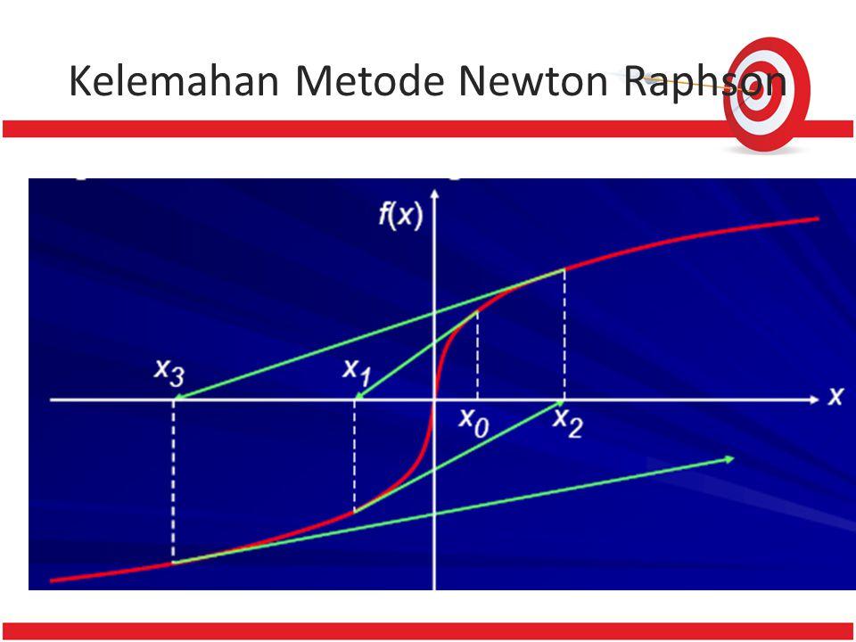 Contoh Hitunglah akar dengan metode Newthon Raphson.